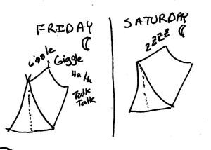 Fri vs Sat